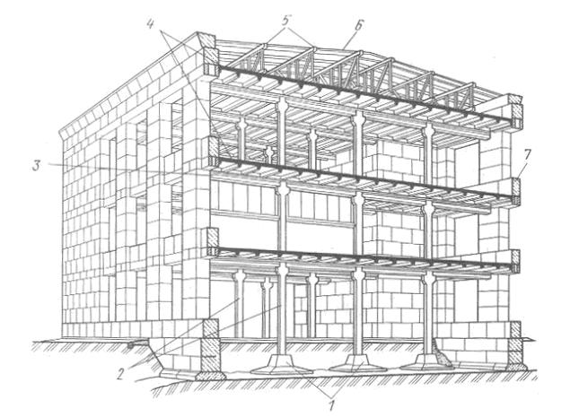 перекрытия в многоэтажном доме