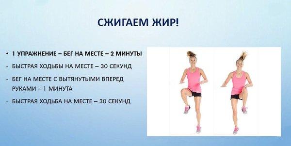 Можно Ли Сжечь Жир Бегом. Правильный мужской бег для похудения в животе