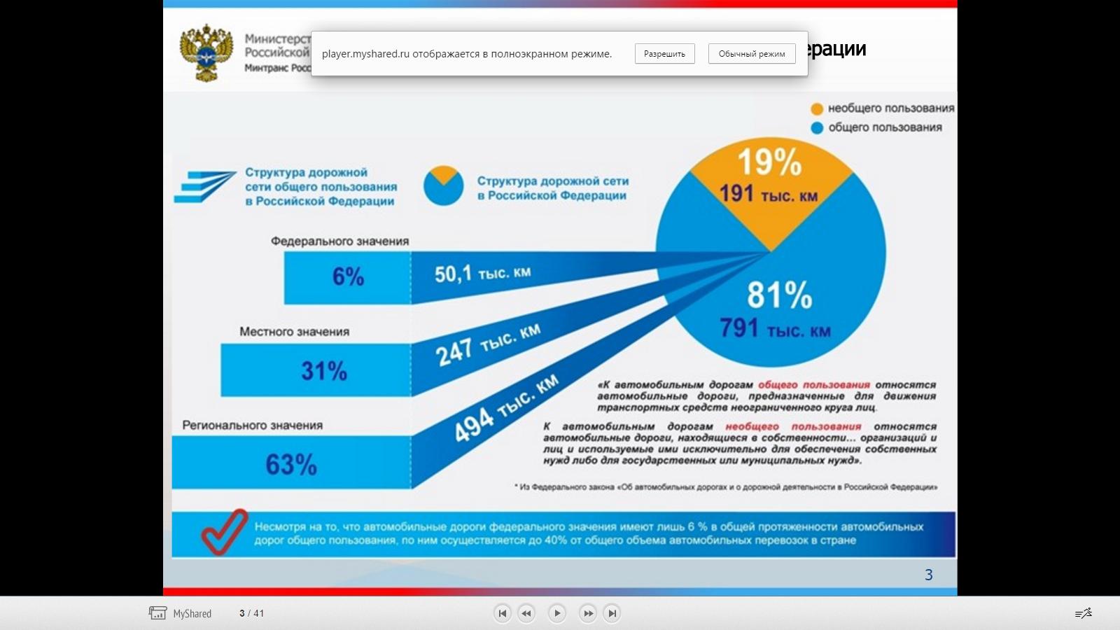 дороги в россии статистика такой высокой