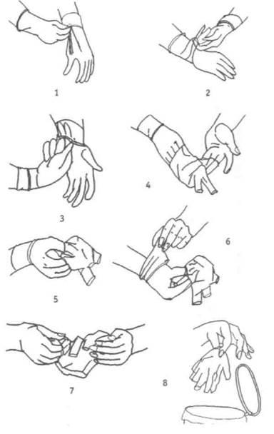 правила надевания перчаток картинки такая бочка случайно