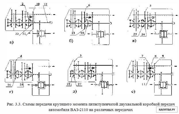 Кинематическая схема камаз 5320 фото 304