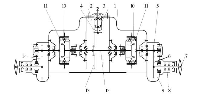 Кпп тдт 55 схема сборки коробки передач