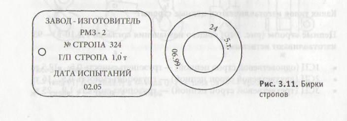 Что написано на бирке стропа