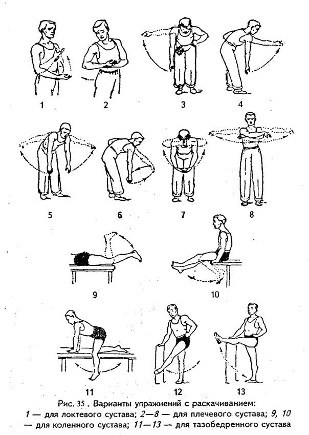 гимнастика коксартроз тазобедренного сустава 1 степени