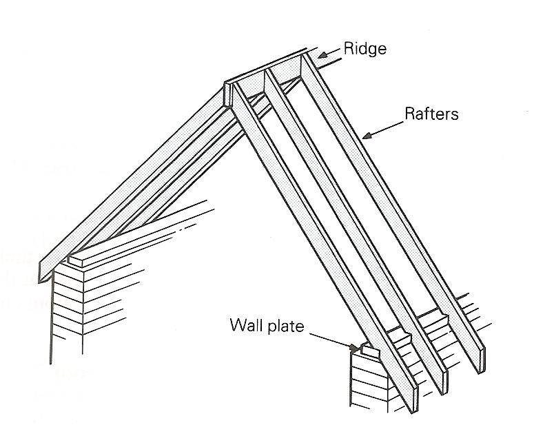 how to build a small pitched roof
