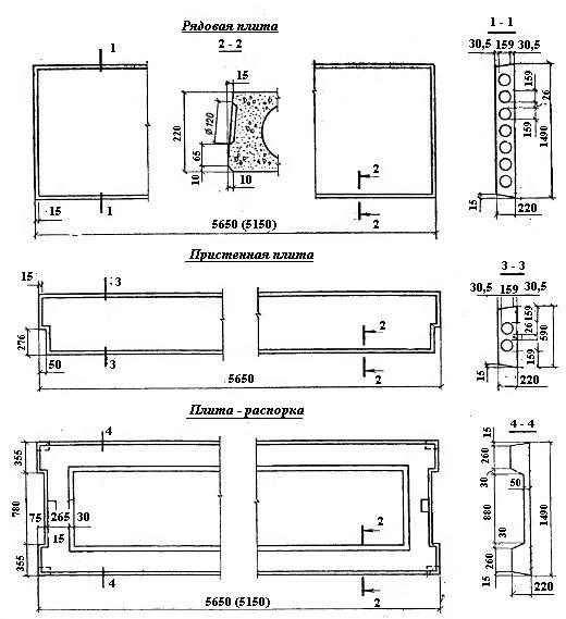 Бетонные колонны конструкция и установка