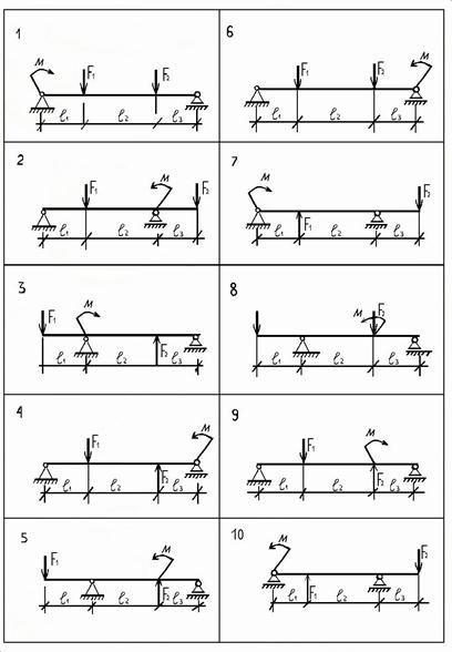 решение задач по массиву на языке паскаля
