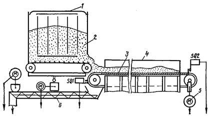 Транспортер раздатчик твк 80б мужик транспортер