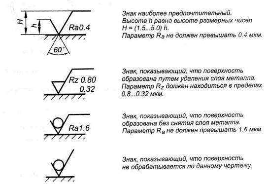 Справочник конструкторамашиностроителя Шероховатость