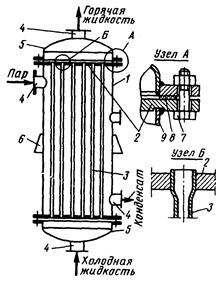 Как собрать теплообменник трубчатый Кожухотрубный испаритель Alfa Laval DET 745 Черкесск
