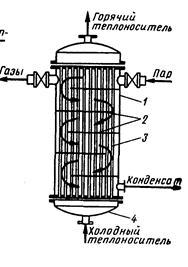 Достоинства кожухотрубчатых теплообменников Пластинчатый теплообменник Анвитэк ATX-40 Шахты