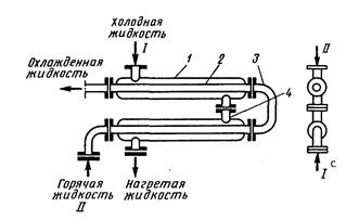 Принцип действия теплообменников труба в трубе Кожухотрубный испаритель WTK DBE 195 Кемерово