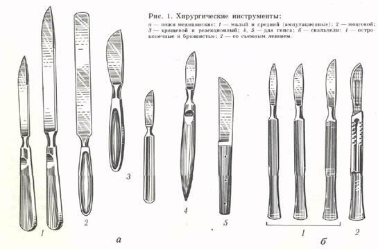Хирургические режущие инструменты заточка режущего инструмента по металлу