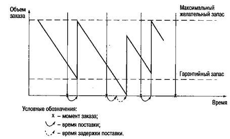 Графическая девушка модель работы системы уз с фиксированным размером заказа работа вебкам моделью ижевск