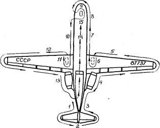 картинки заземления самолетов чтобы