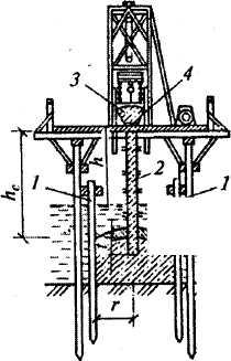 Укладка бетонной смеси в воду высота сброса бетонной смеси в конструкцию