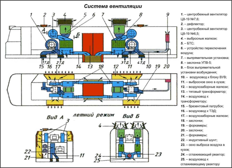 Схема устройства вл80с