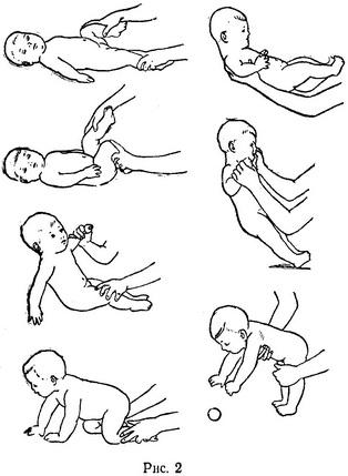 Гимнастика и занятия при рахите
