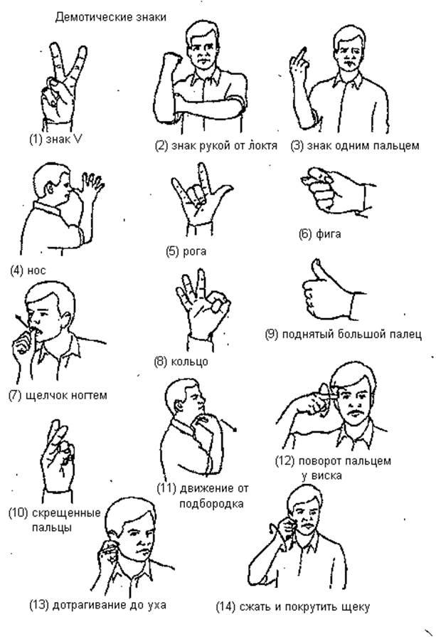 спортивные жесты для глухонемых в картинках его фото