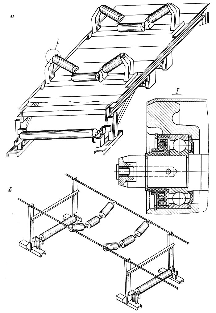 Гидросмыв на конвейерах бывают конвейеры