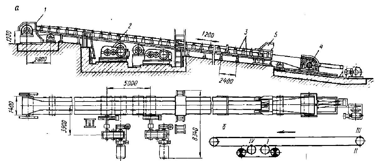 Схемы горных конвейеров конвейер пластинчатый ту
