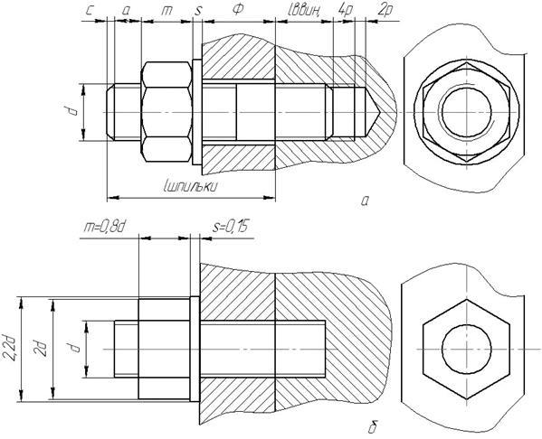 шпилечное соединение как рассчитать длину шпильки