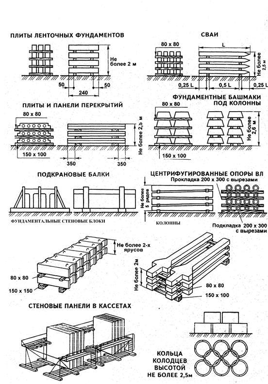 сеть заводов жби