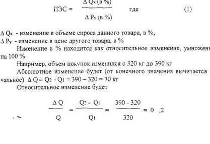 Студопедия МЕТОДИЧЕСКИЕ Цель контрольной работы стимулировать  Дуговая эластичность является более точным измерителем эластичности спроса Изменение в цене в % Д Р в % находится аналогичным образом С помощью