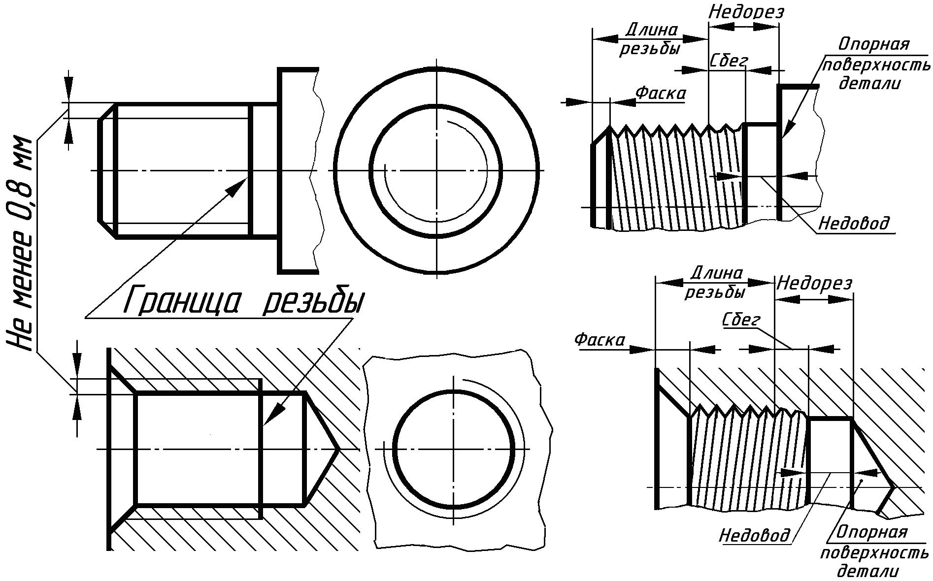 Резьба с крупным шагом — размеры диаметров энциклопедия по.