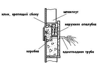 Раствор для цементного ящика устройство печатного бетона заказать