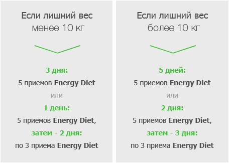 Программы с energy diet | вконтакте.