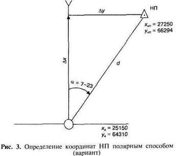 Решение прямой геодезической задачи получают харламов мартиросян экзамен по литературе