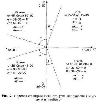 I решение прямой геодезической задачи решение задач из егорова