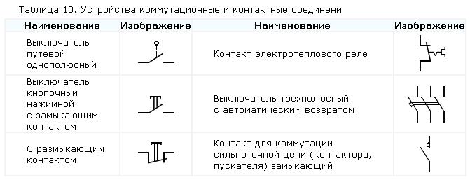 Условные обозначения применяемые на схемах