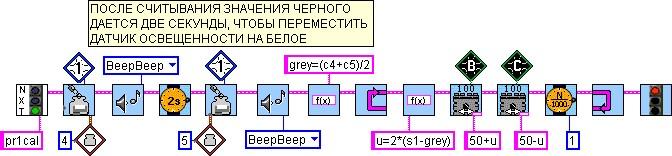 Системы управления с обратной связью