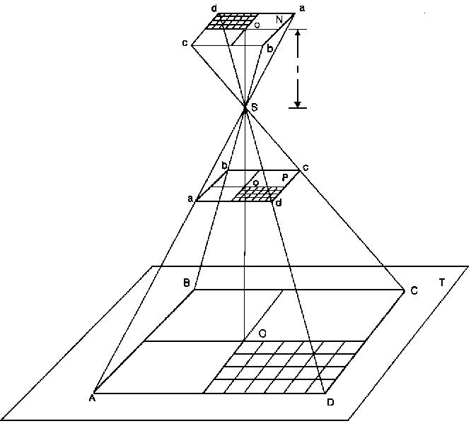 один фотограмметрия центральная проекция вот