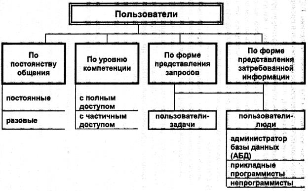 Статья 2. Основные понятия, используемые в настоящем Федеральном законе / КонсультантПлюс