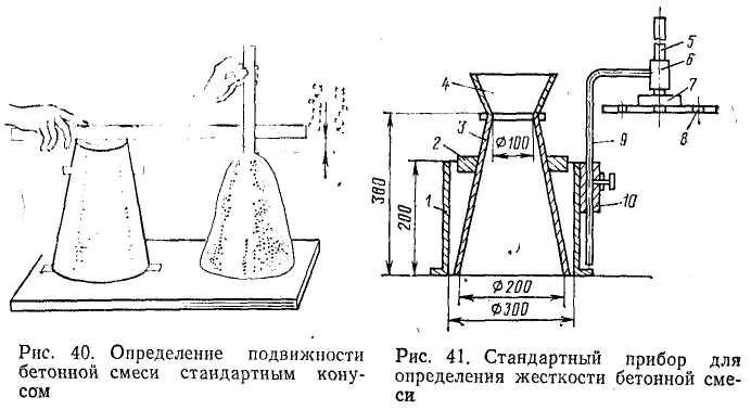 Определение подвижности бетонной смеси прибор расход воды на приготовление цементного раствора