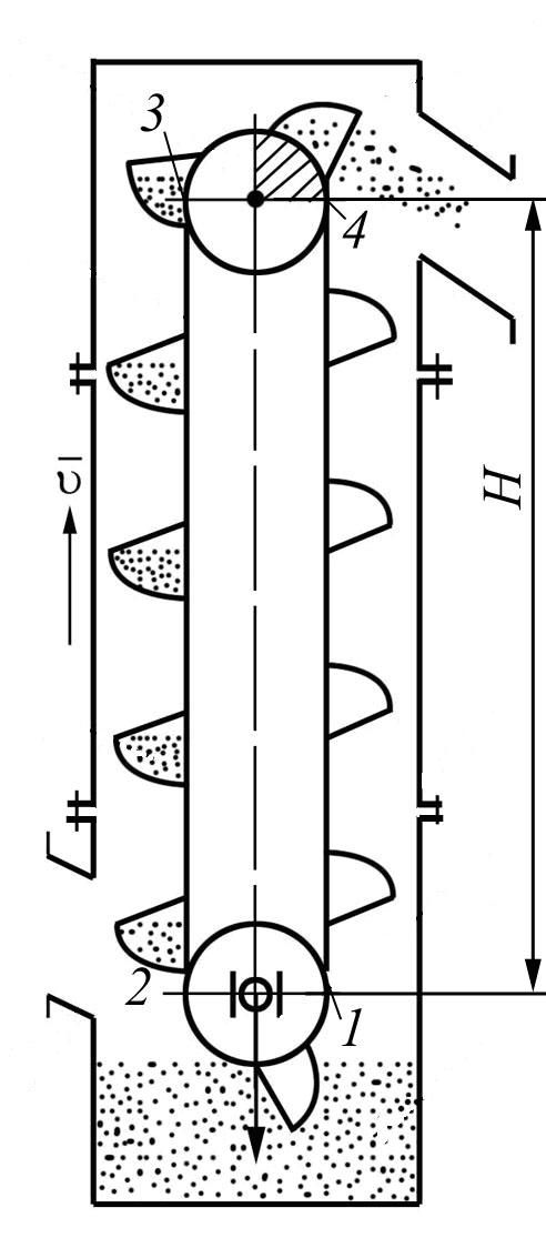 расчет вертикального конвейера