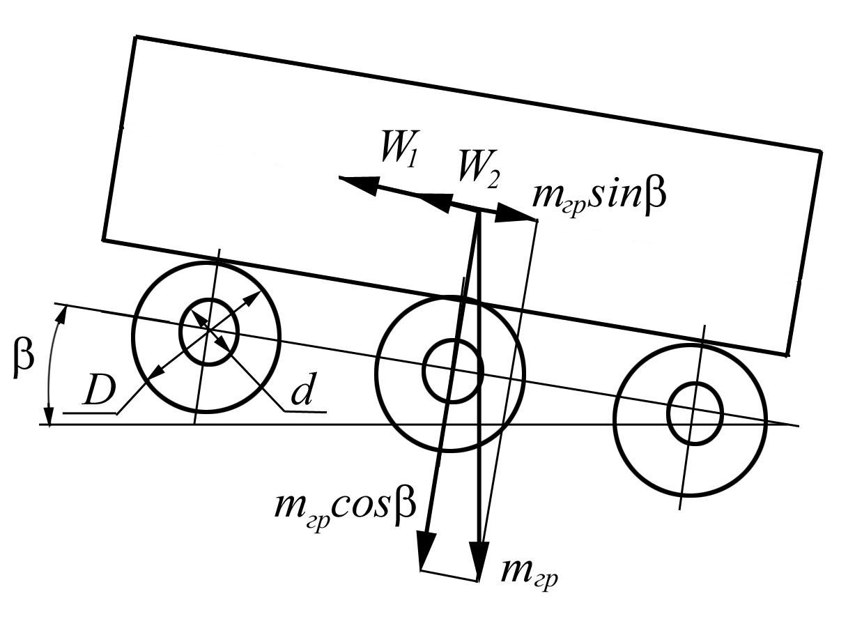 Расчет ролика рольганга приводной ролик ленточного конвейера