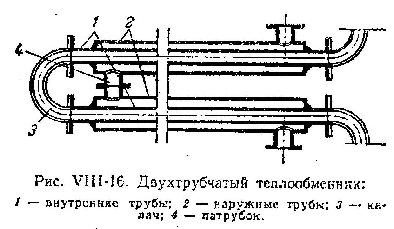 Теплообменники типа труба в трубе устройство ридан нн 08 паспорт xml