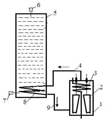 Процесс нагрева в теплообменнике Кожухотрубный конденсатор WTK CF 115 Пушкино