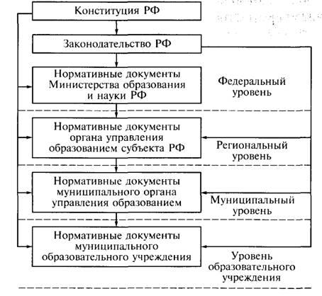 2.4.2. Распорядительные документы. Делопроизводство компании