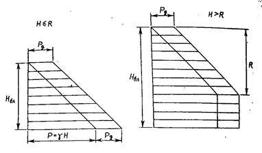 Боковое давление бетонной смеси строительный шприц для цементного раствора купить