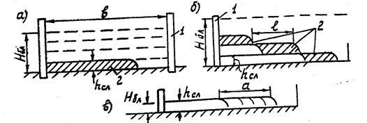 Укладка слоя бетонной смеси допускается купить бетон в каменке пензенской области