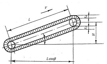 Как начертить схему конвейера микроавтобус фольксваген транспортер новый