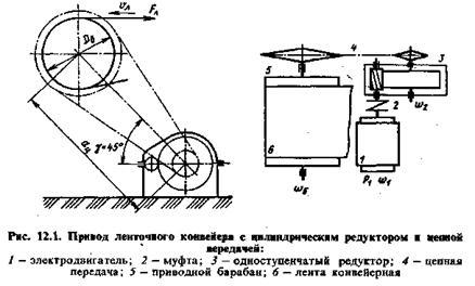 косозубый цилиндрический редуктор и цепная передача для привода ленточного конвейера
