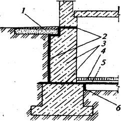 Как правильно укладывать пароизоляцию на пол какой стороной