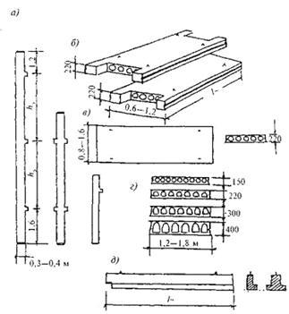 облицовка железобетонной лестницы