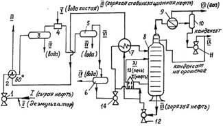 Теплообменник технологическая схема Подогреватель высокого давления ПВД-К-700-24-4,5-7 Комсомольск-на-Амуре